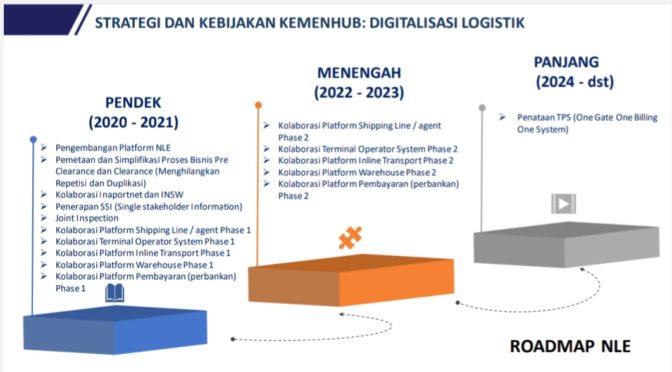 Strategi dan Kebijakan Digitalisasi Logistik dengan NLE